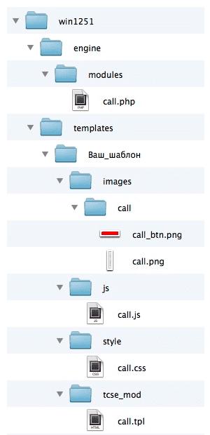 Модуль Обратный звонок (заказать в 1 клик) для DLE