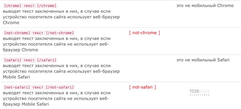 Вывод содержимого сайта только для Chrome или Safari - Плагин browser-selection by TCSE